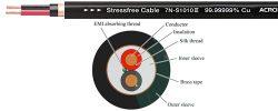 CABLE HP ACROLINK 7N-S1010 III (le mètre)